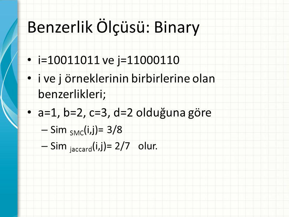 Benzerlik Ölçüsü: Binary