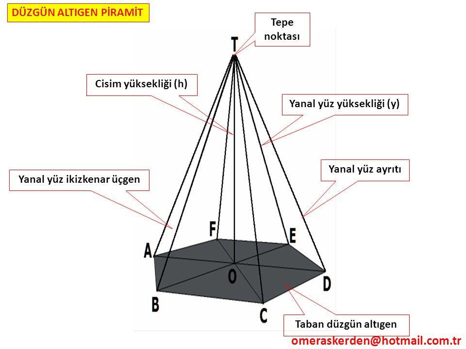 Yanal yüz yüksekliği (y) Yanal yüz ikizkenar üçgen