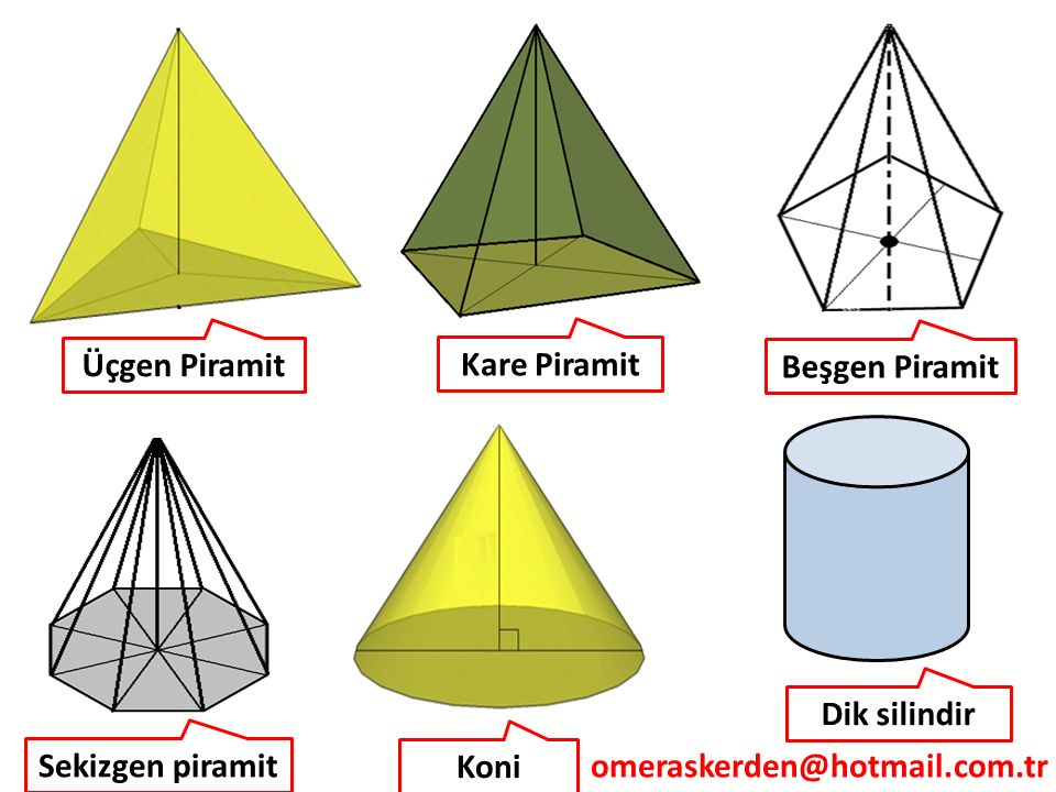 Üçgen Piramit Kare Piramit. Beşgen Piramit. Dik silindir.