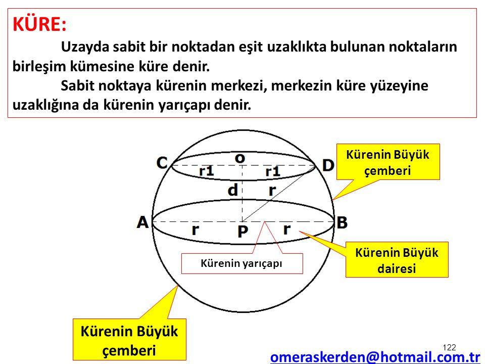 KÜRE: Uzayda sabit bir noktadan eşit uzaklıkta bulunan noktaların birleşim kümesine küre denir.