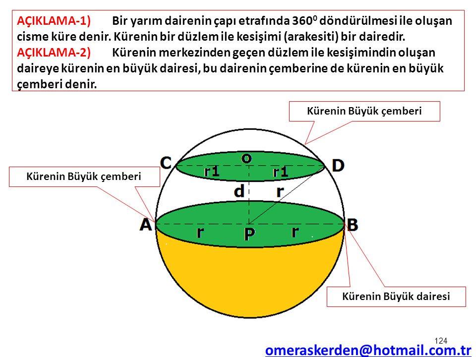 AÇIKLAMA-1) Bir yarım dairenin çapı etrafında 3600 döndürülmesi ile oluşan cisme küre denir. Kürenin bir düzlem ile kesişimi (arakesiti) bir dairedir.
