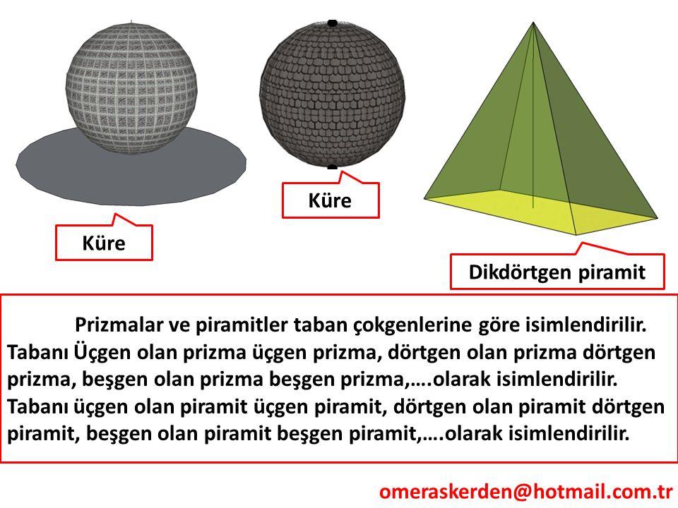 Küre Küre. Dikdörtgen piramit.