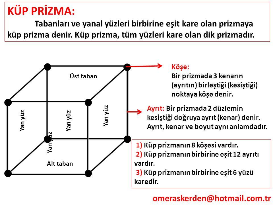 KÜP PRİZMA: Tabanları ve yanal yüzleri birbirine eşit kare olan prizmaya küp prizma denir. Küp prizma, tüm yüzleri kare olan dik prizmadır.
