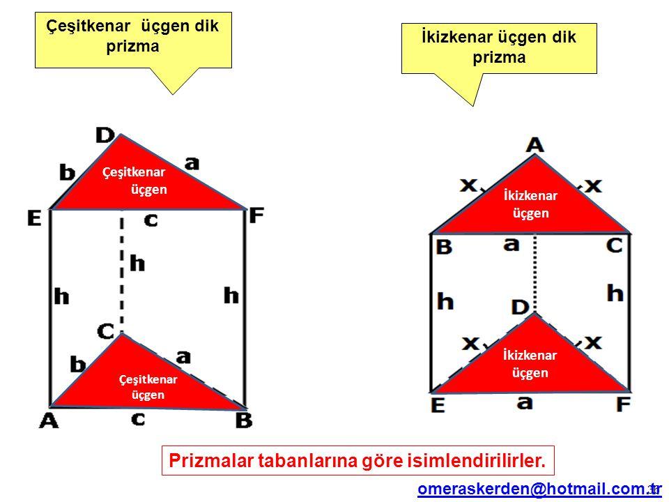 İkizkenar üçgen dik prizma