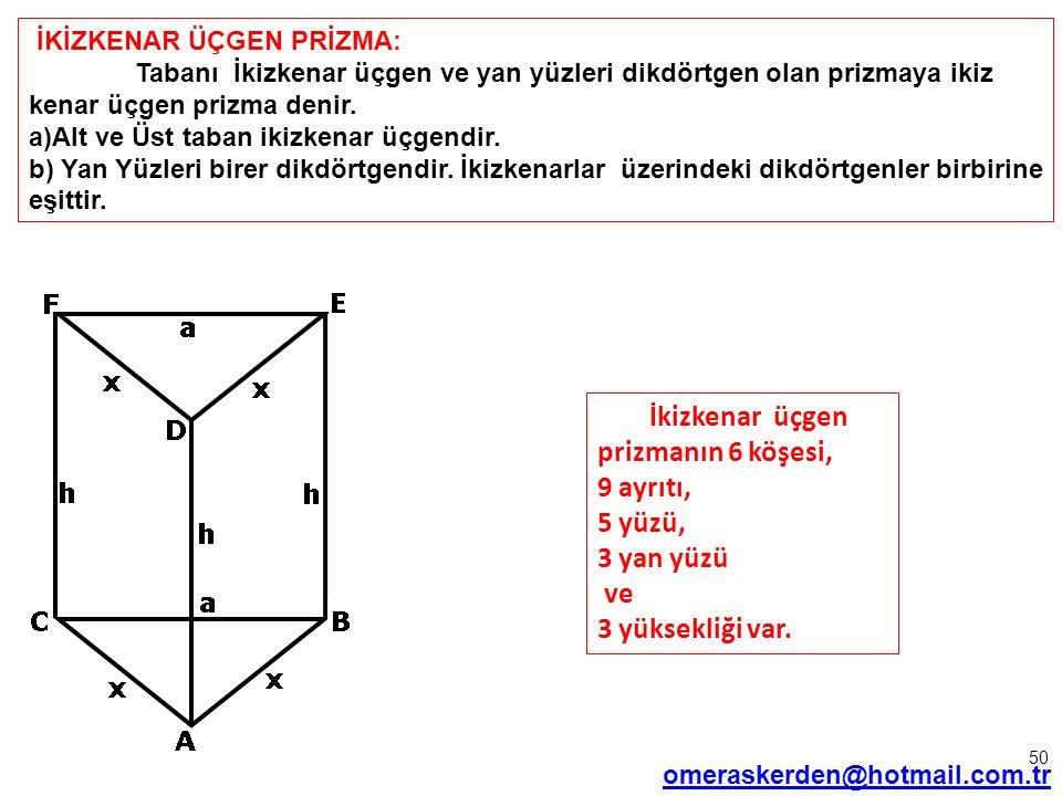 İkizkenar üçgen prizmanın 6 köşesi, 9 ayrıtı, 5 yüzü, 3 yan yüzü ve