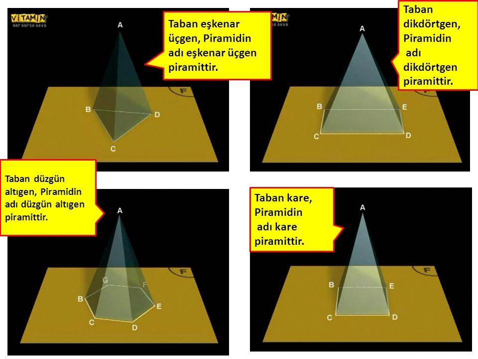 Taban eşkenar üçgen, Piramidin adı eşkenar üçgen piramittir.