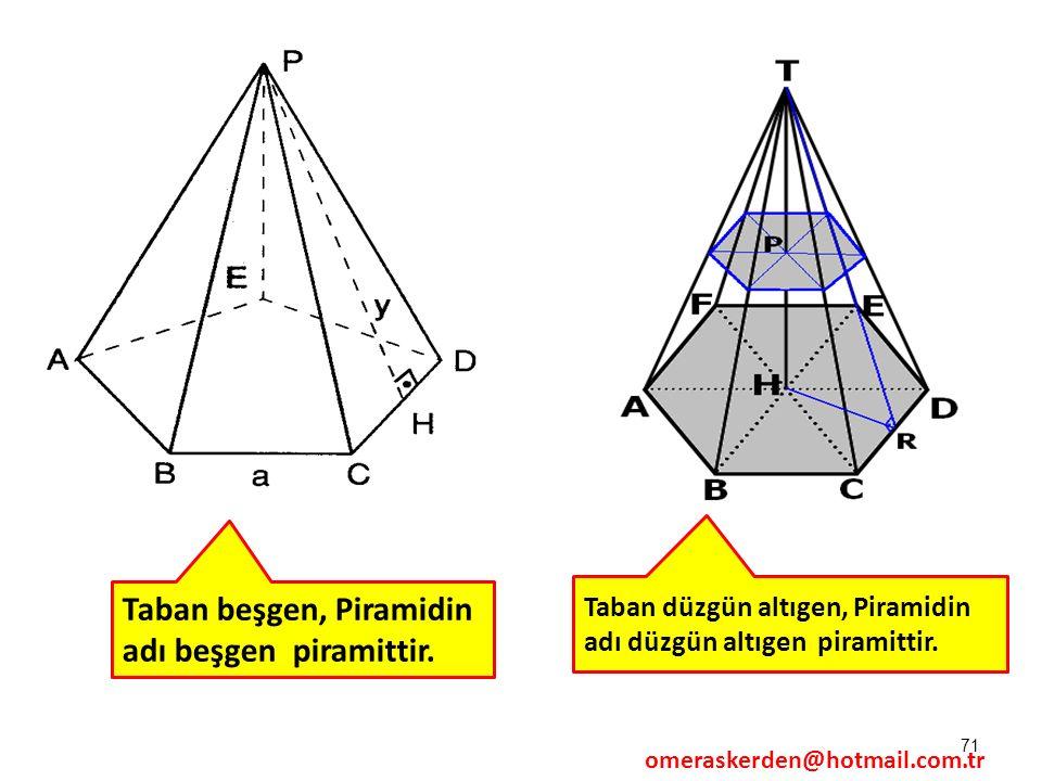 Taban beşgen, Piramidin adı beşgen piramittir.