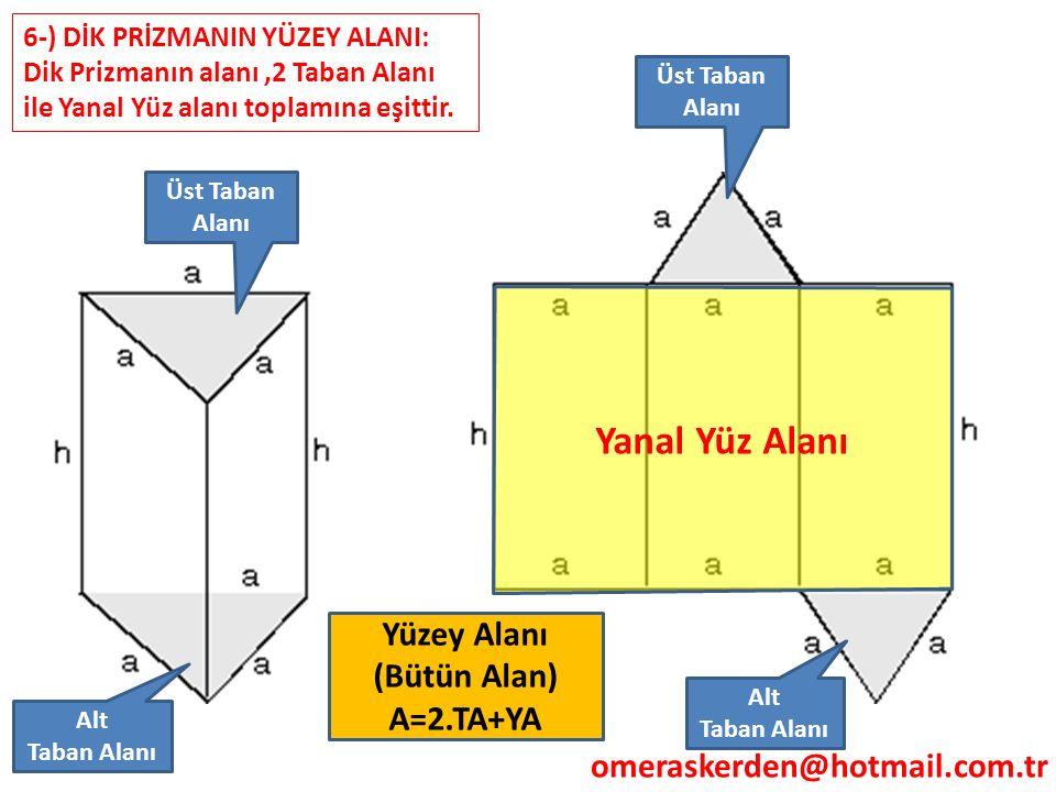 Yanal Yüz Alanı Yüzey Alanı (Bütün Alan) A=2.TA+YA