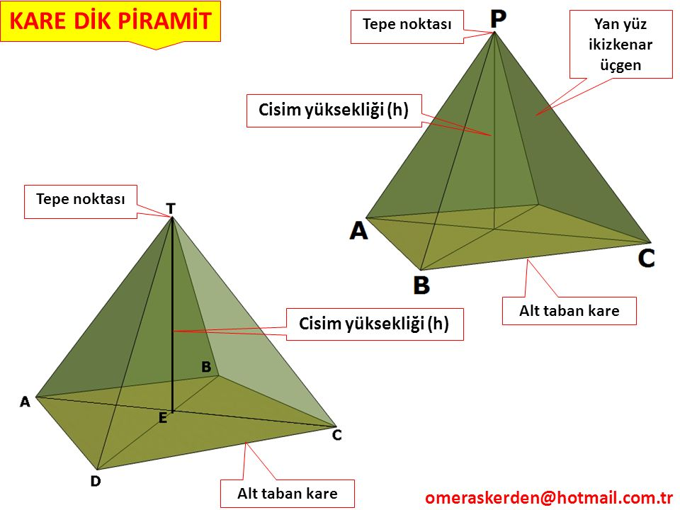 Yan yüz ikizkenar üçgen