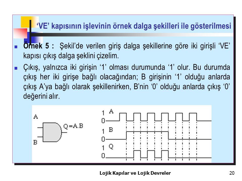 'VE' kapısının işlevinin örnek dalga şekilleri ile gösterilmesi