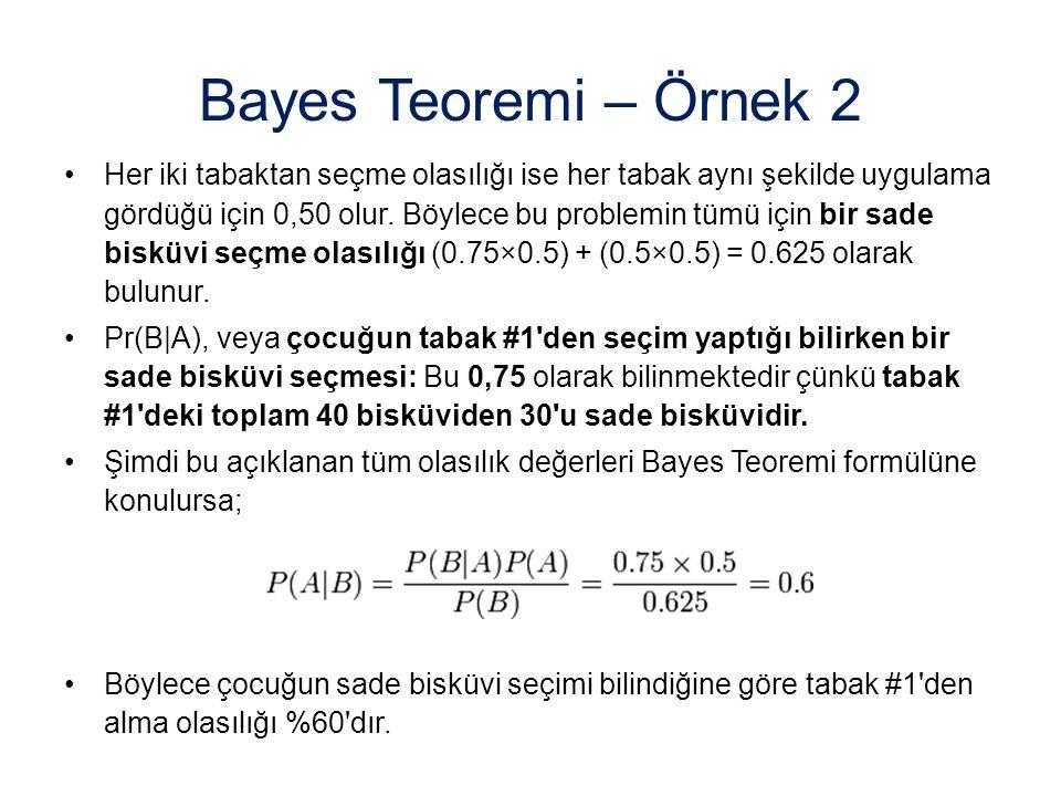 Bayes Teoremi – Örnek 2