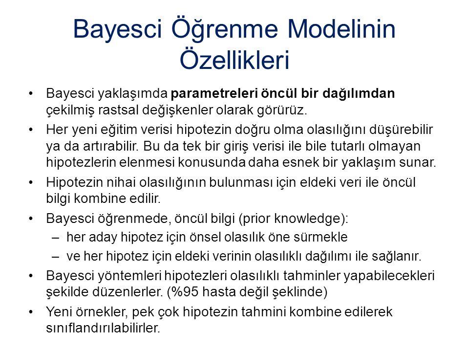 Bayesci Öğrenme Modelinin Özellikleri