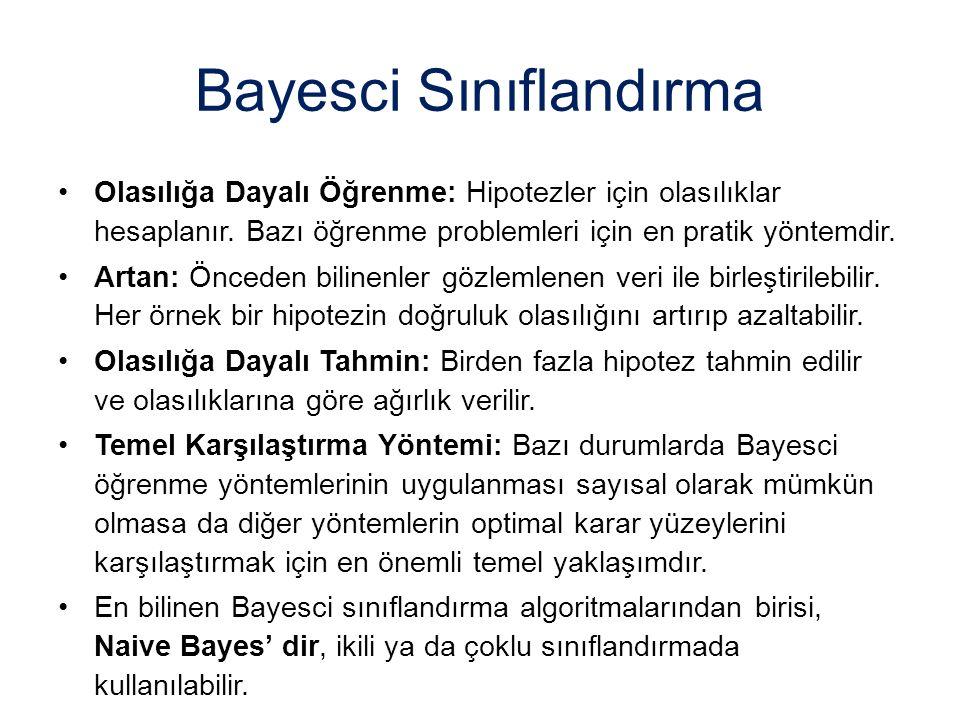 Bayesci Sınıflandırma