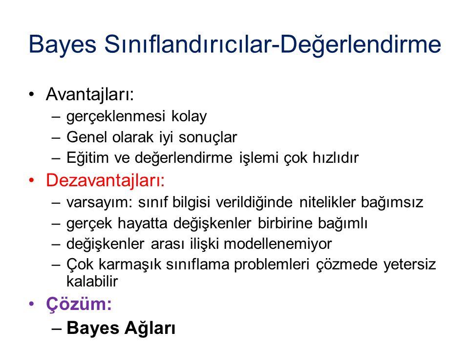 Bayes Sınıflandırıcılar-Değerlendirme