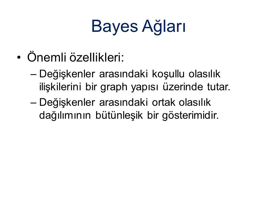 Bayes Ağları Önemli özellikleri:
