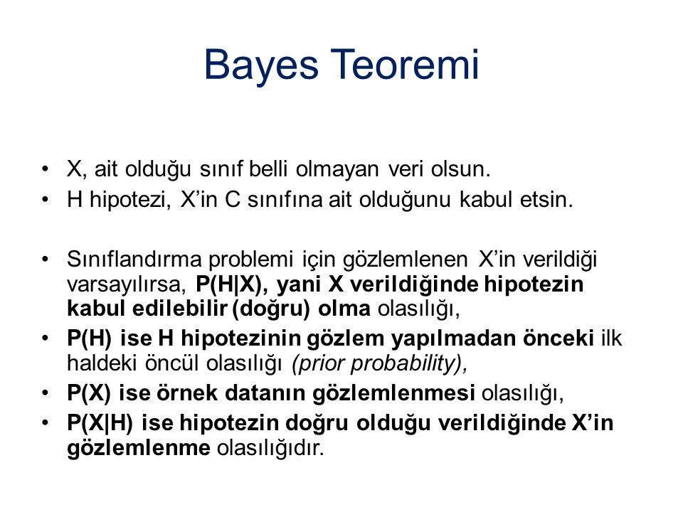 Bayes Teoremi X, ait olduğu sınıf belli olmayan veri olsun.