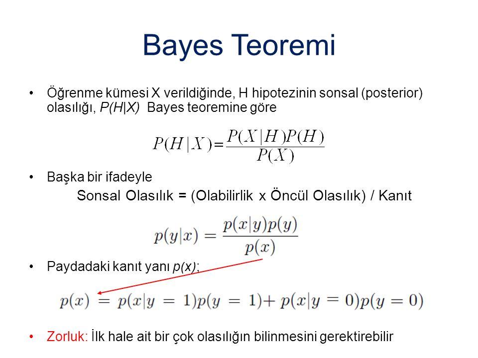 Bayes Teoremi Sonsal Olasılık = (Olabilirlik x Öncül Olasılık) / Kanıt