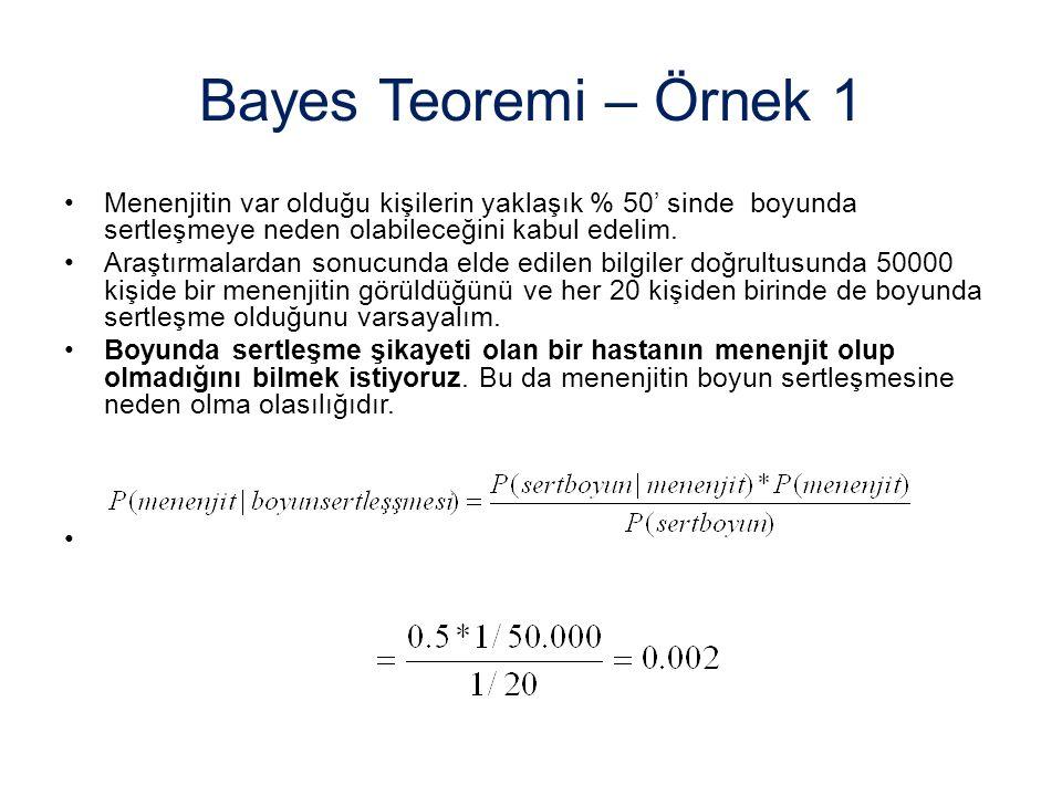 Bayes Teoremi – Örnek 1 Menenjitin var olduğu kişilerin yaklaşık % 50' sinde boyunda sertleşmeye neden olabileceğini kabul edelim.