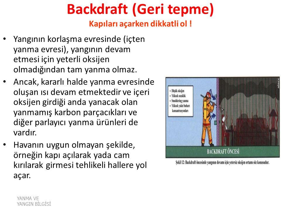 Backdraft (Geri tepme) Kapıları açarken dikkatli ol !