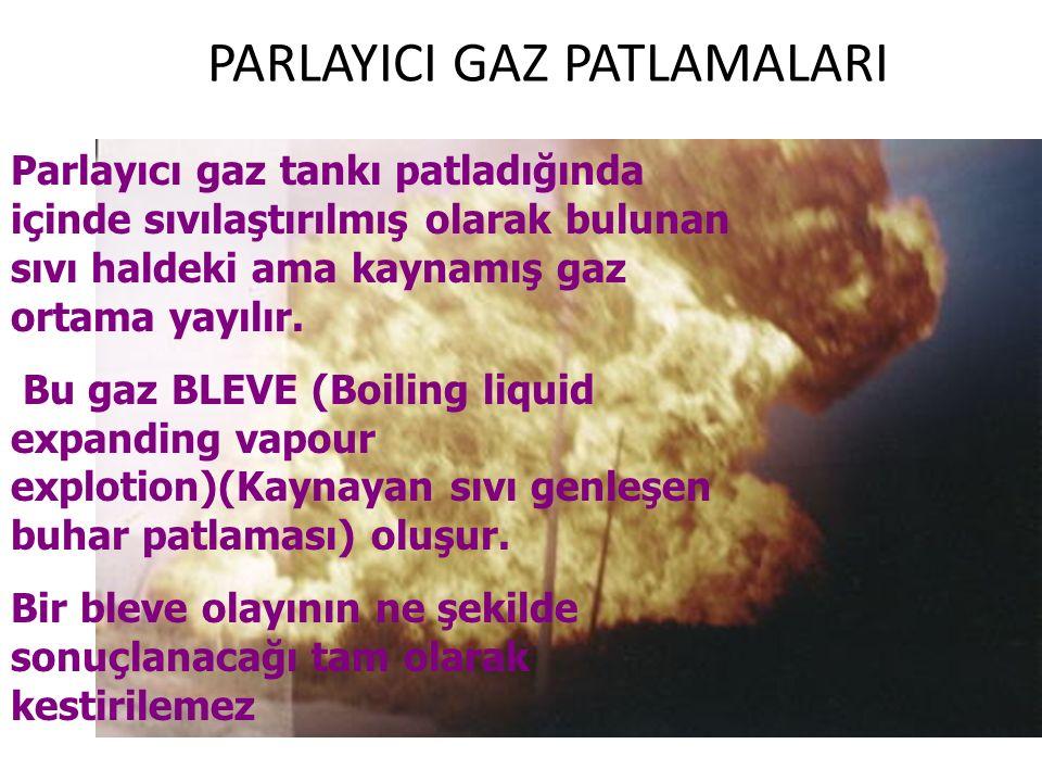 PARLAYICI GAZ PATLAMALARI