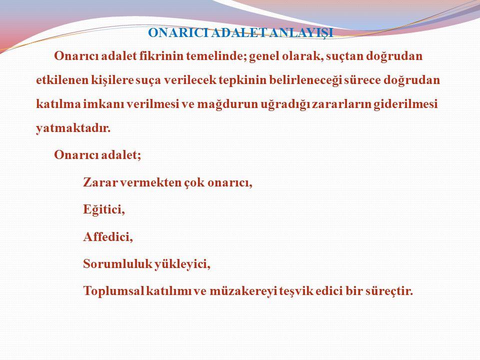 ONARICI ADALET ANLAYIŞI