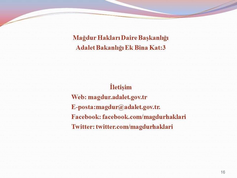 Mağdur Hakları Daire Başkanlığı Adalet Bakanlığı Ek Bina Kat:3