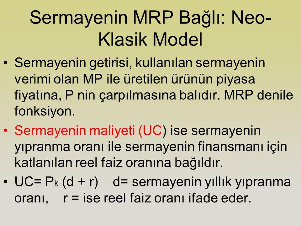 Sermayenin MRP Bağlı: Neo- Klasik Model