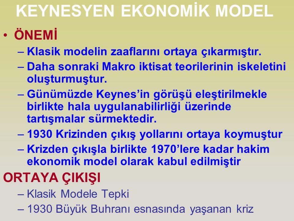 KEYNESYEN EKONOMİK MODEL