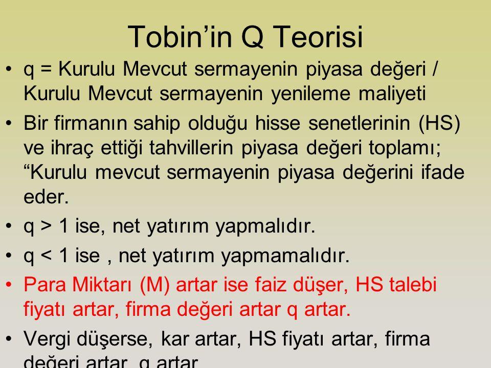 Tobin'in Q Teorisi q = Kurulu Mevcut sermayenin piyasa değeri / Kurulu Mevcut sermayenin yenileme maliyeti.