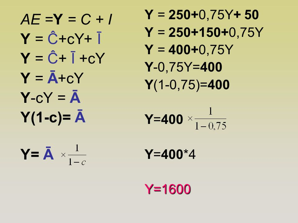 AE =Y = C + I Y = Ĉ+cY+ Ī Y = Ĉ+ Ī +cY Y = Ā+cY Y-cY = Ā Y(1-c)= Ā