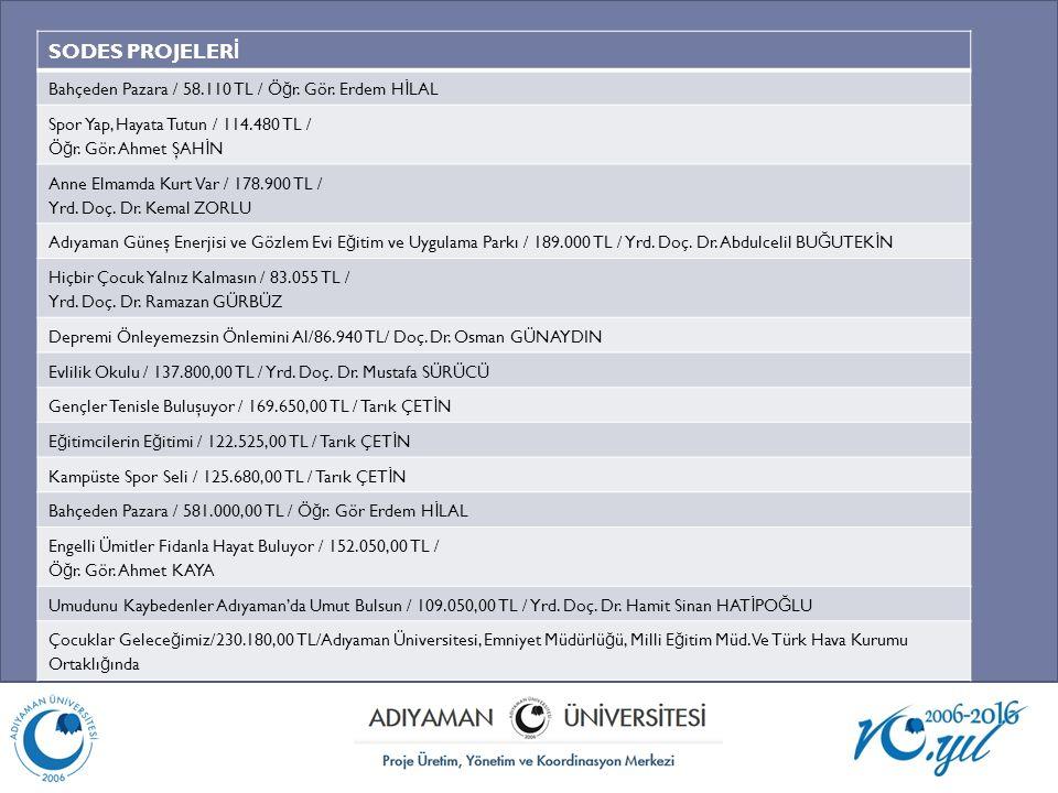 SODES PROJELERİ Bahçeden Pazara / 58.110 TL / Öğr. Gör. Erdem HİLAL