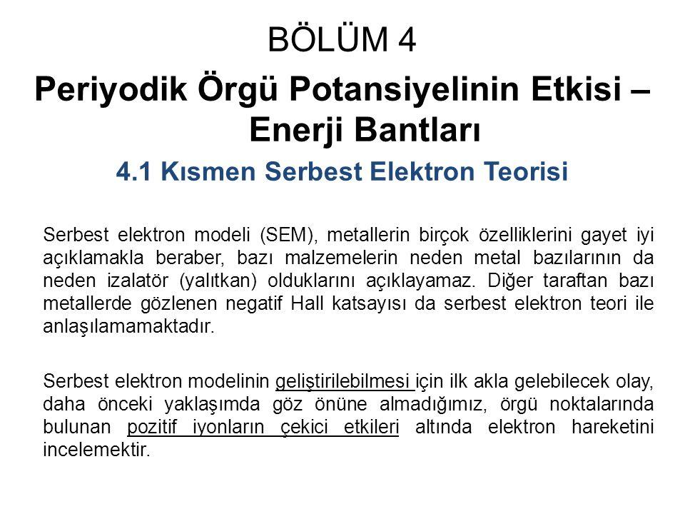 4.1 Kısmen Serbest Elektron Teorisi