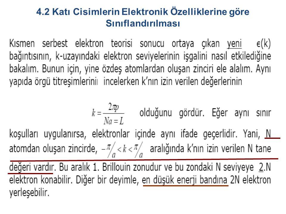 4.2 Katı Cisimlerin Elektronik Özelliklerine göre Sınıflandırılması