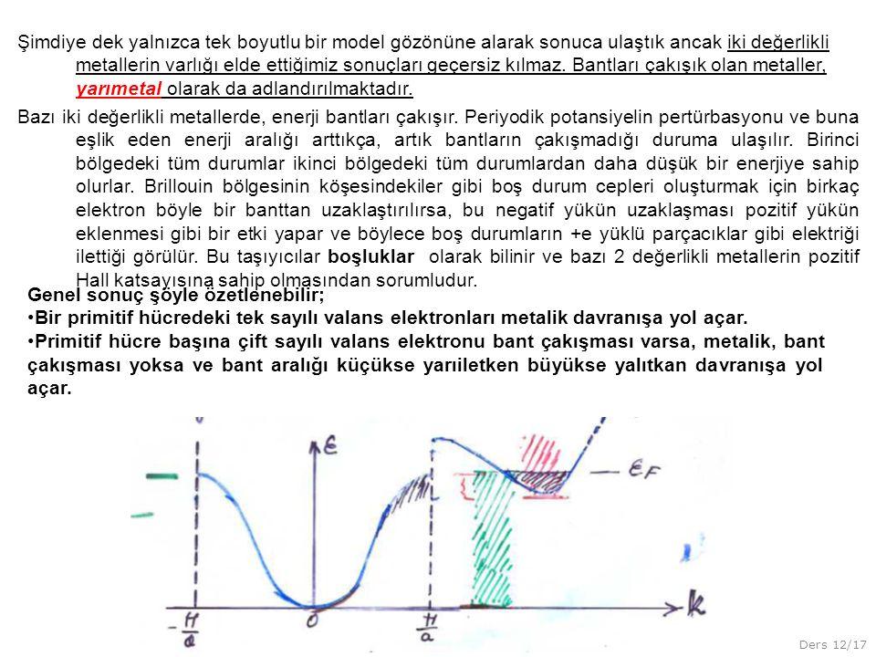 Şimdiye dek yalnızca tek boyutlu bir model gözönüne alarak sonuca ulaştık ancak iki değerlikli metallerin varlığı elde ettiğimiz sonuçları geçersiz kılmaz. Bantları çakışık olan metaller, yarımetal olarak da adlandırılmaktadır. Bazı iki değerlikli metallerde, enerji bantları çakışır. Periyodik potansiyelin pertürbasyonu ve buna eşlik eden enerji aralığı arttıkça, artık bantların çakışmadığı duruma ulaşılır. Birinci bölgedeki tüm durumlar ikinci bölgedeki tüm durumlardan daha düşük bir enerjiye sahip olurlar. Brillouin bölgesinin köşesindekiler gibi boş durum cepleri oluşturmak için birkaç elektron böyle bir banttan uzaklaştırılırsa, bu negatif yükün uzaklaşması pozitif yükün eklenmesi gibi bir etki yapar ve böylece boş durumların +e yüklü parçacıklar gibi elektriği ilettiği görülür. Bu taşıyıcılar boşluklar olarak bilinir ve bazı 2 değerlikli metallerin pozitif Hall katsayısına sahip olmasından sorumludur.
