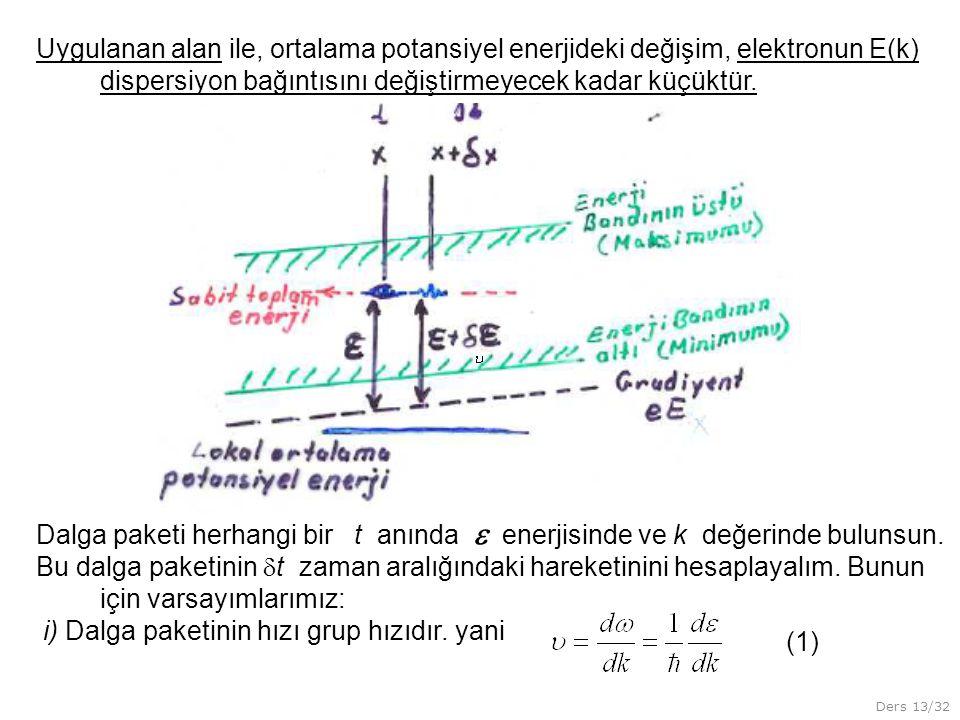 Uygulanan alan ile, ortalama potansiyel enerjideki değişim, elektronun E(k) dispersiyon bağıntısını değiştirmeyecek kadar küçüktür.