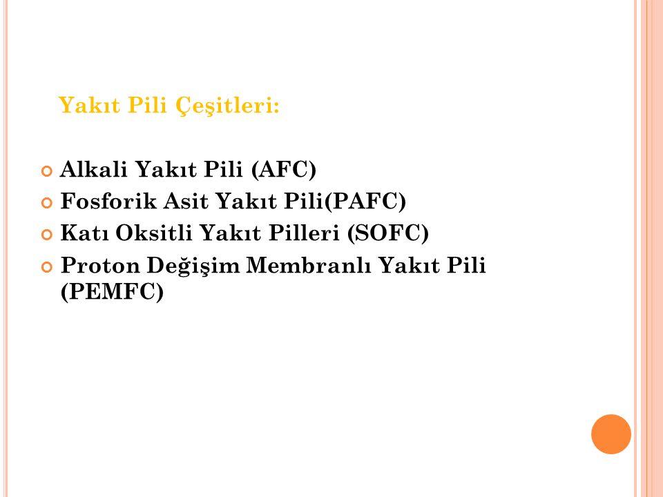 Yakıt Pili Çeşitleri: Alkali Yakıt Pili (AFC) Fosforik Asit Yakıt Pili(PAFC) Katı Oksitli Yakıt Pilleri (SOFC)