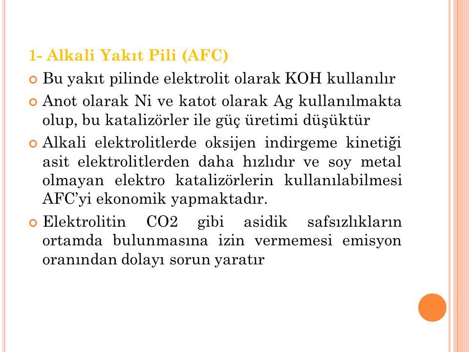 1- Alkali Yakıt Pili (AFC)