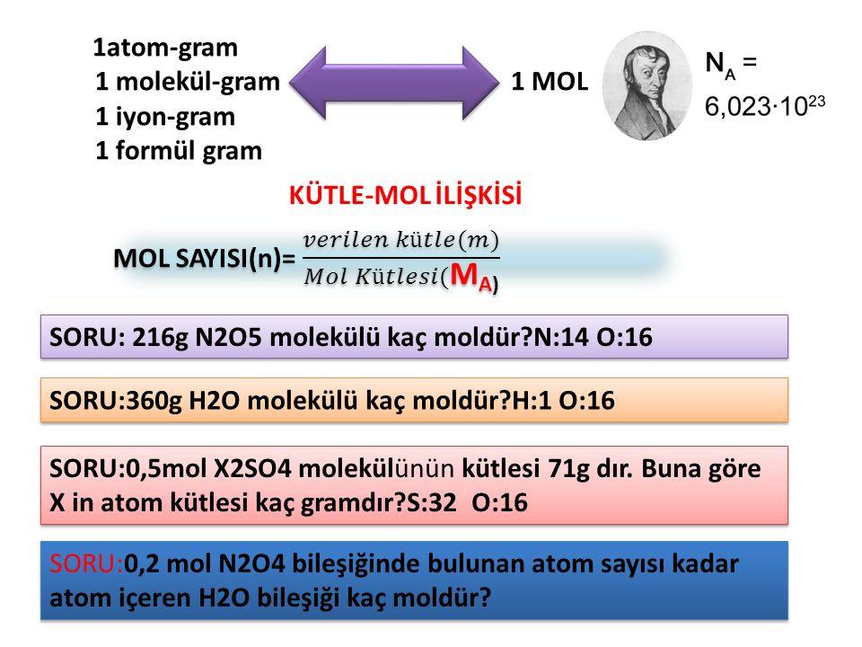 1atom-gram 1 molekül-gram 1 MOL. 1 iyon-gram. 1 formül gram. KÜTLE-MOL İLİŞKİSİ. MOL SAYISI(n)= 𝑣𝑒𝑟𝑖𝑙𝑒𝑛 𝑘ü𝑡𝑙𝑒(𝑚) 𝑀𝑜𝑙 𝐾ü𝑡𝑙𝑒𝑠𝑖(MA)