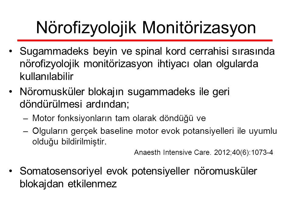 Nörofizyolojik Monitörizasyon
