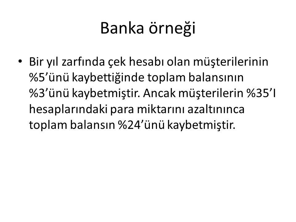 Banka örneği