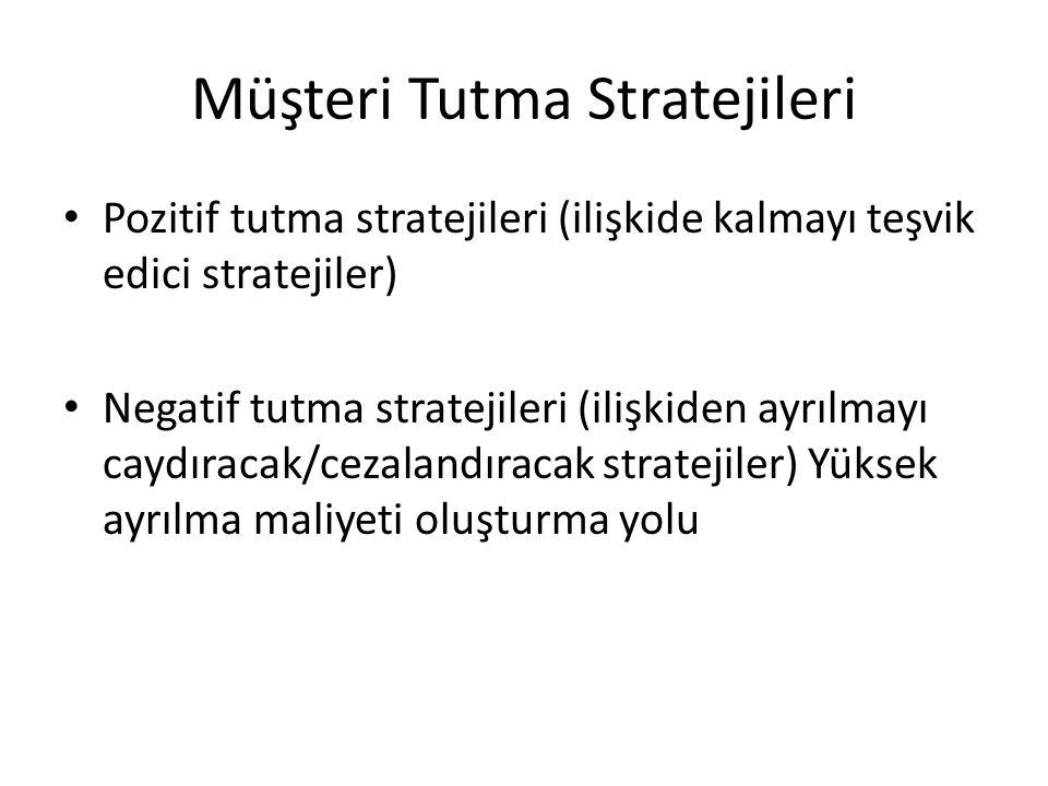 Müşteri Tutma Stratejileri