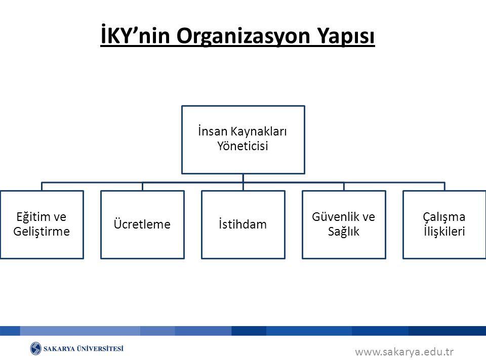 İKY'nin Organizasyon Yapısı