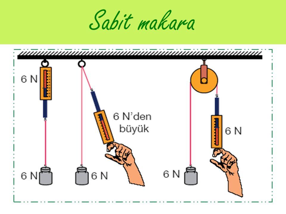 Sabit makara