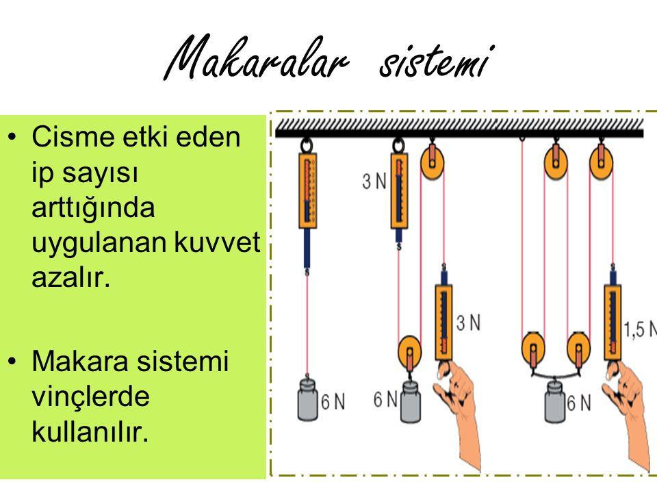 Makaralar sistemi Cisme etki eden ip sayısı arttığında uygulanan kuvvet azalır.