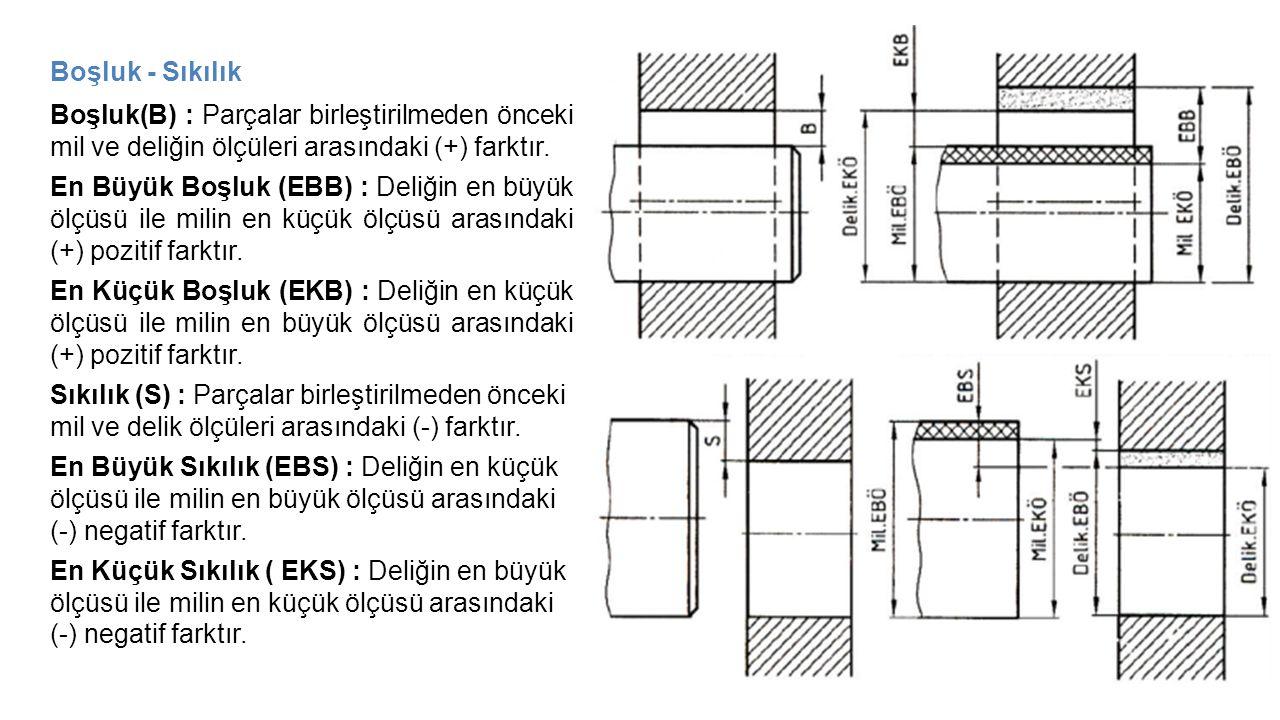 Boşluk - Sıkılık Boşluk(B) : Parçalar birleştirilmeden önceki mil ve deliğin ölçüleri arasındaki (+) farktır.