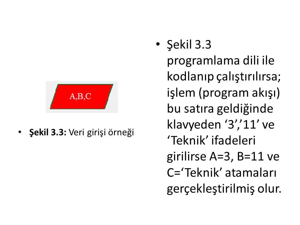 Şekil 3.3 programlama dili ile kodlanıp çalıştırılırsa; işlem (program akışı) bu satıra geldiğinde klavyeden '3','11' ve 'Teknik' ifadeleri girilirse A=3, B=11 ve C='Teknik' atamaları gerçekleştirilmiş olur.