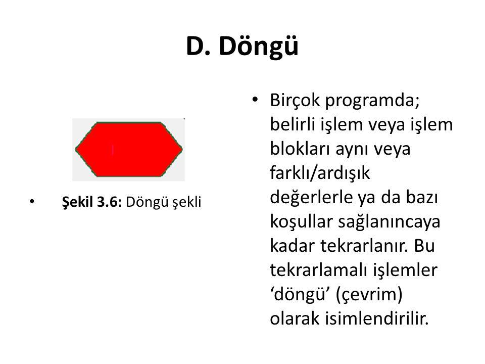 D. Döngü Şekil 3.6: Döngü şekli.