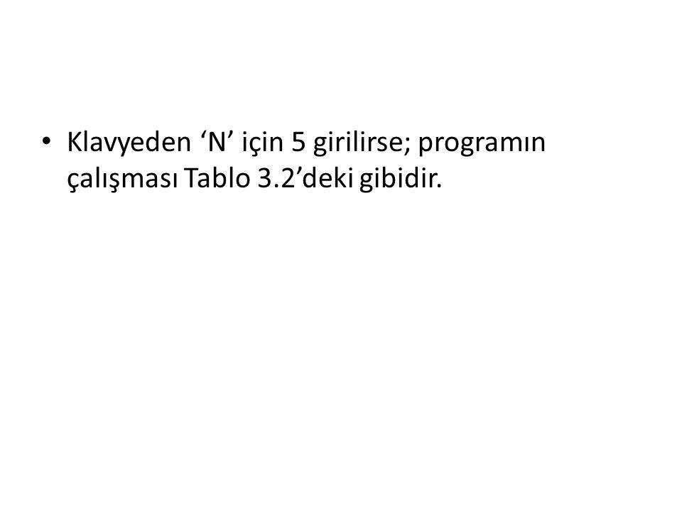 Klavyeden 'N' için 5 girilirse; programın çalışması Tablo 3