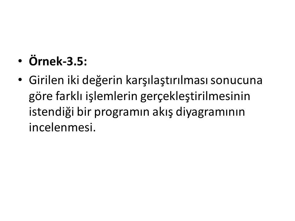 Örnek-3.5: