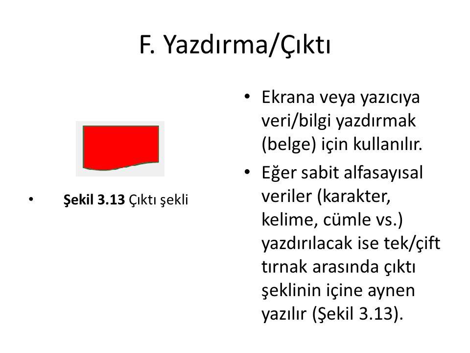 F. Yazdırma/Çıktı Şekil 3.13 Çıktı şekli. Ekrana veya yazıcıya veri/bilgi yazdırmak (belge) için kullanılır.